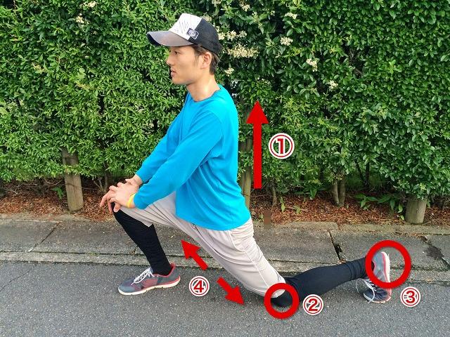 『腸腰筋』を緩めるストレッチ